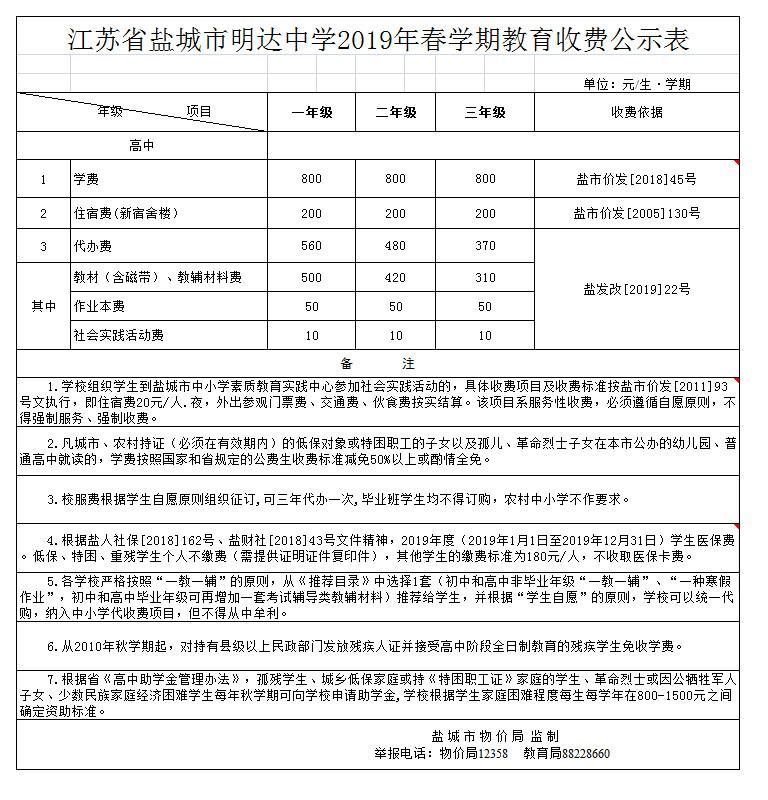 江苏省盐城市明达中学2019年春学期教育收费公示表