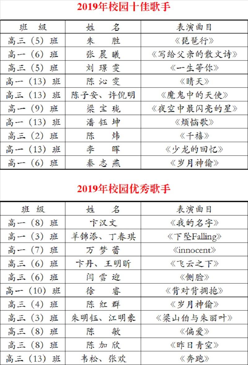 """第28届文化艺术节 """"声动明达•唱响未来""""校园歌手大赛"""