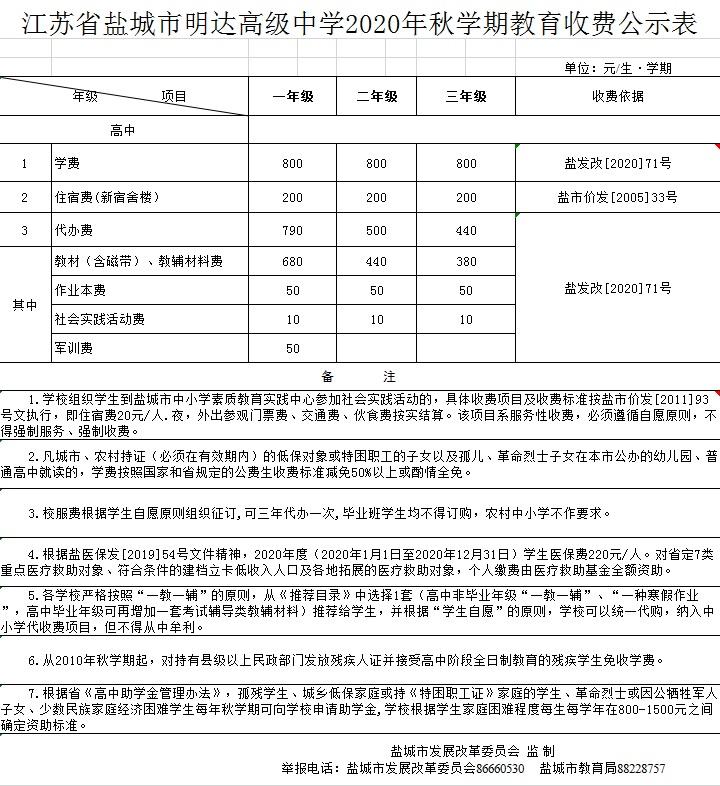 江苏省盐城市明达高级中学2020年秋学期教育收费公示表